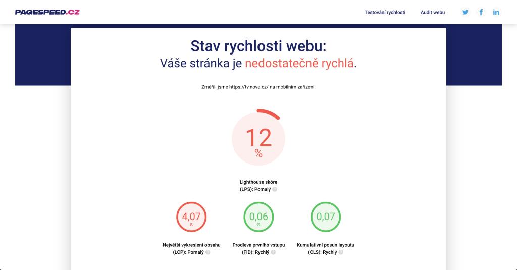 PageSpeed.cz - rychlosti TV Nova