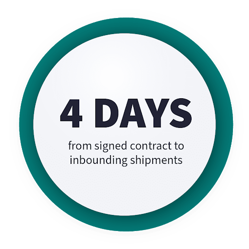 4 days from signed contract to inbounding shipments