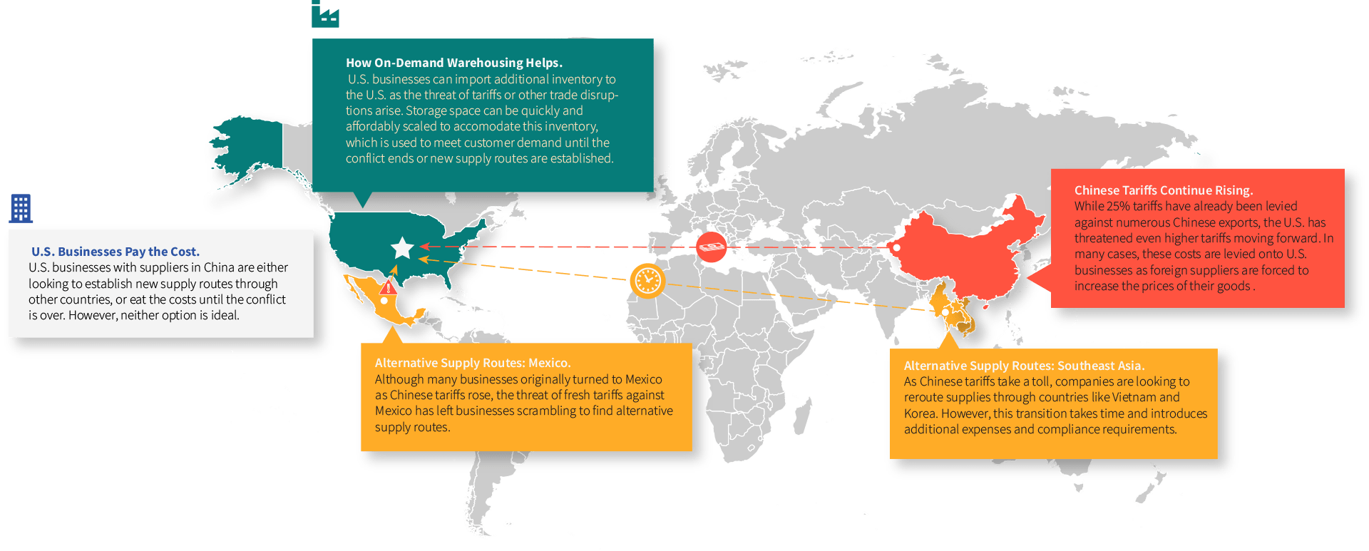 A global picture of how trade conflict is impacting U.S. supply chains