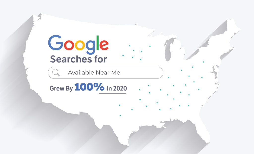 Google searches for available near me grew by 100% in 2020