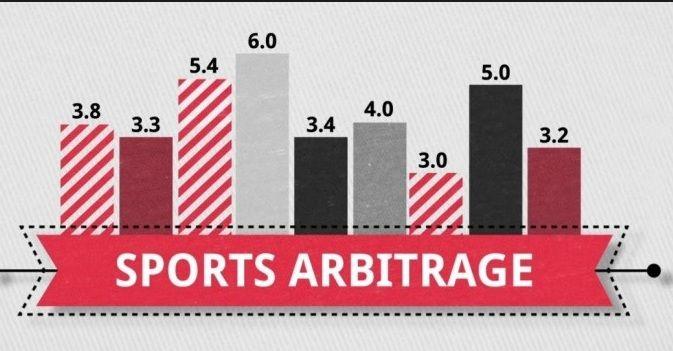 Chiến lược cá cược thể thao đơn giản hiệu quả