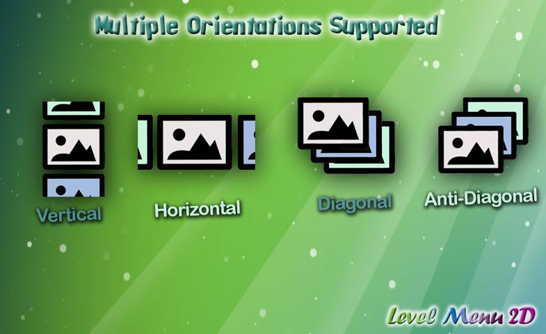 Multiple Orientations