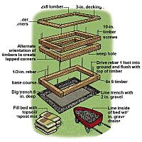 Housing Renovations