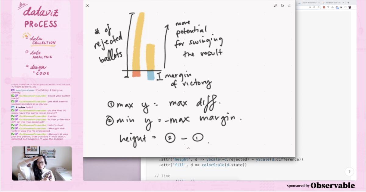 The Dataviz Process with Shirley Wu stream screenshot