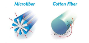 microfiber vs cotton