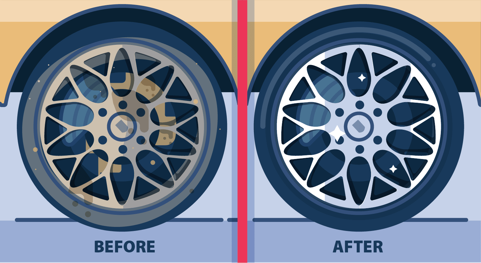 Why should you clean your car's aluminum wheels?