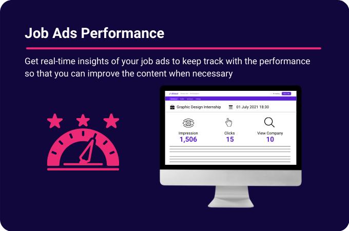 Job Ads Performance
