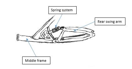 Rear Suspension