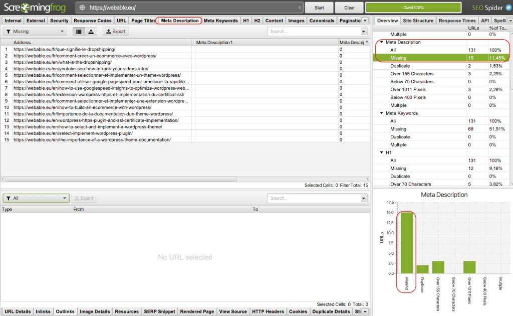 Screaming frog meta description analysis - Website Audit