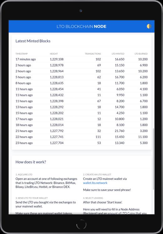 LTO Blockchain Node op iPad