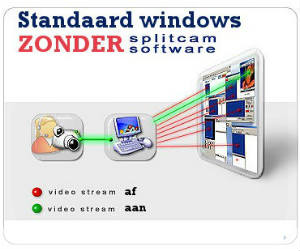 Dutch SPLITCAM video clone split cam capture driver software