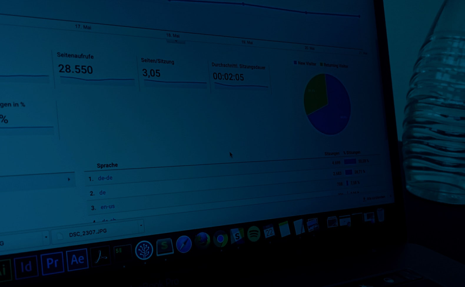 Website-Statistiken aus Google Analytics