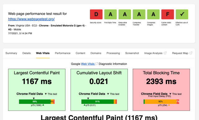 A WebPageTest Test result, showing the Core Web Vitals Diagnostics page with core web vitals prominently displayed