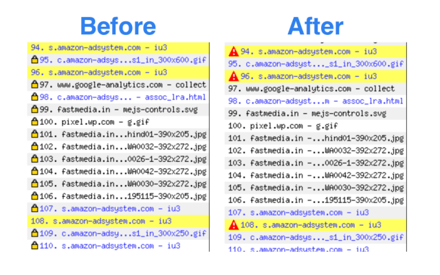 A before and after shot comparing WebPageTest waterfalls. The before shows a waterfall cluttered with secure icons on almost every line. The after shows a waterfall with no secure icons, but instead just a few insecure icons (a bright red warning icon)