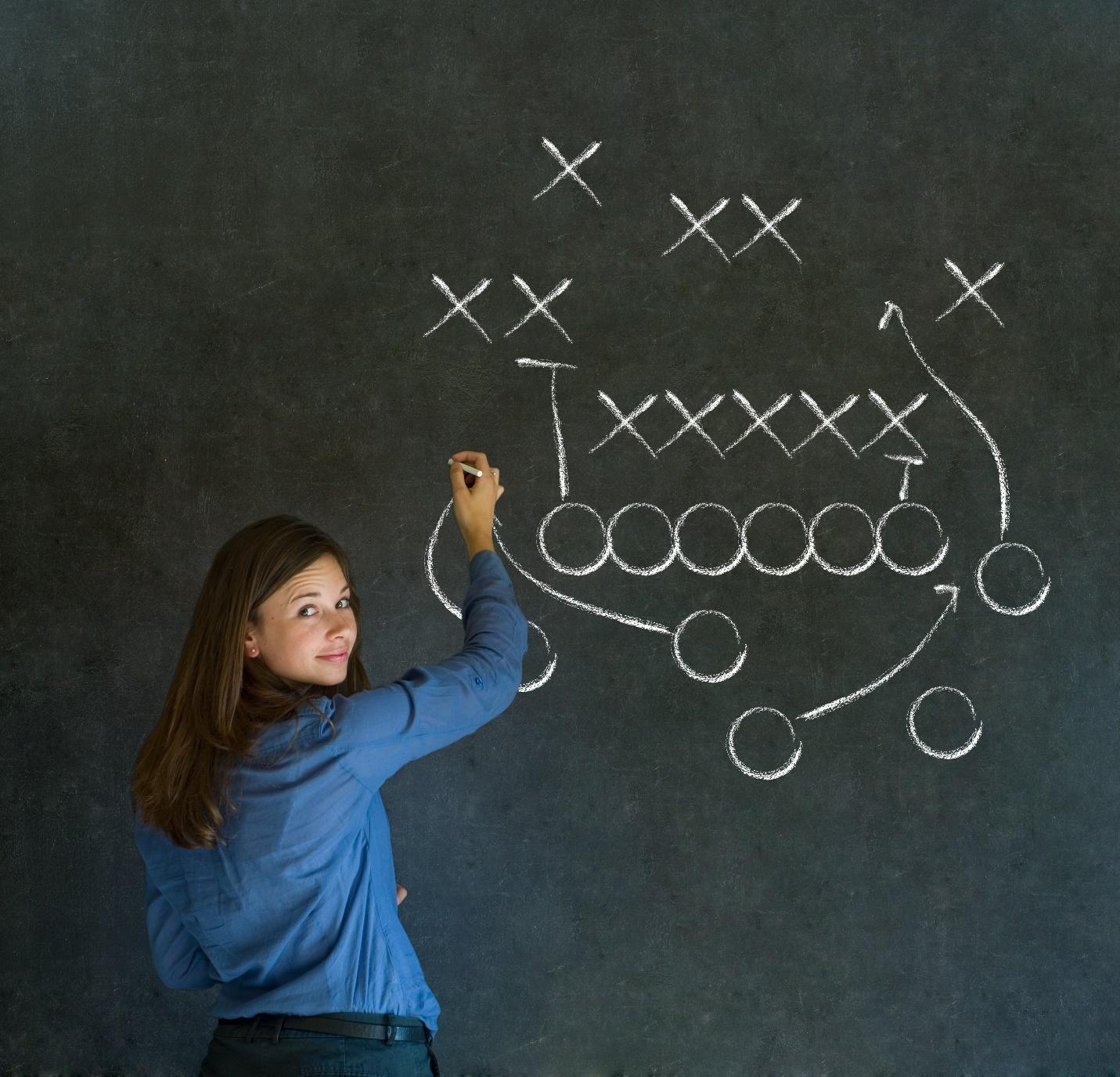 Sales Team Strategy
