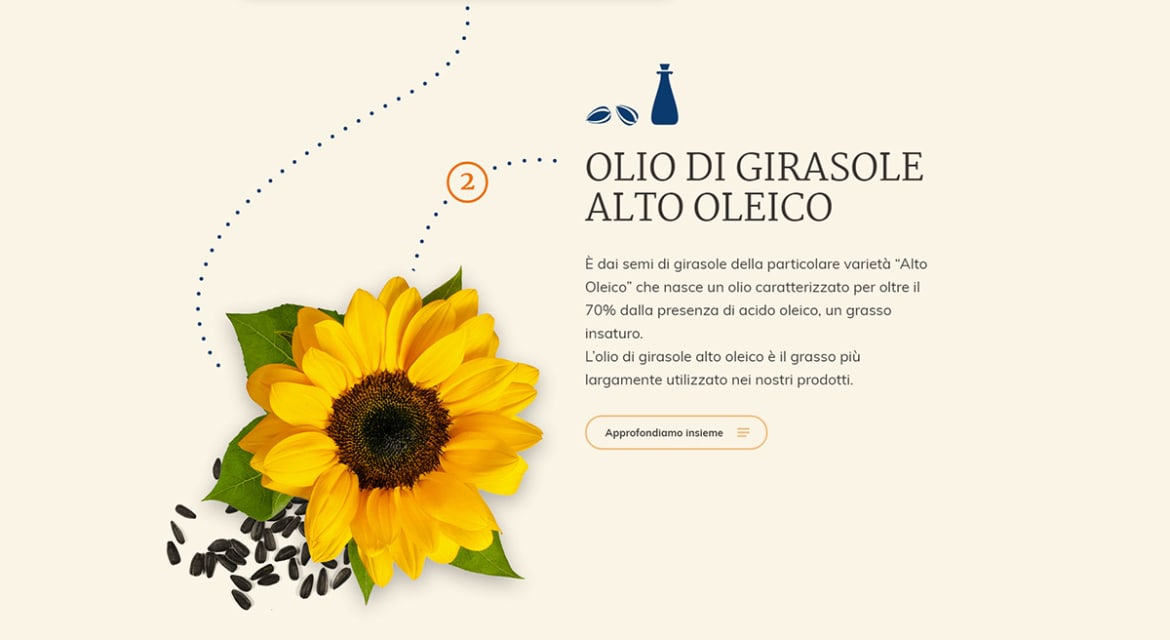 Strategia, Web e Mobile, Digital marketing, Storytelling