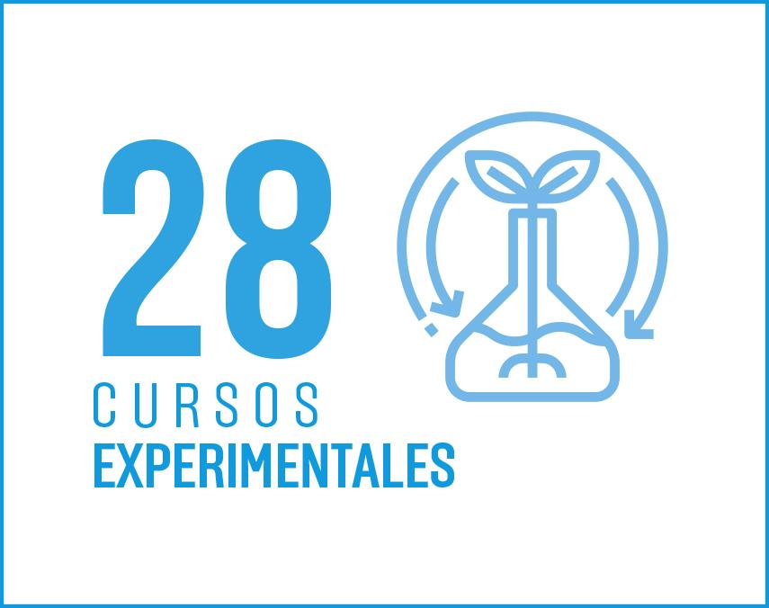 Banner sobre cursos experimentales