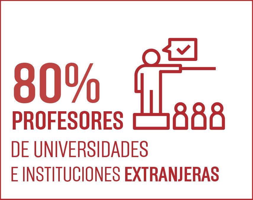 Banner Maestría Patrimonio con Énfasis en museos