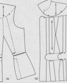 The patternmaking process