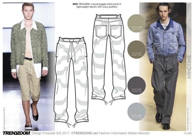 #Trendzine SS17 #trendforecast on #WeConnectFashion. Mindtime mood, Men's apparel