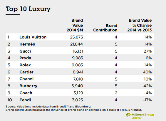 100 most expensive clothing brands expensive clothing companies