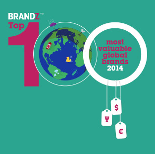 Brandz top global apparel and luxury brands 2014 brandz logo
