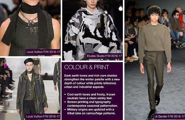 Trends Fall Winter Fall Winter 2017 18 Essential Menswear Theme
