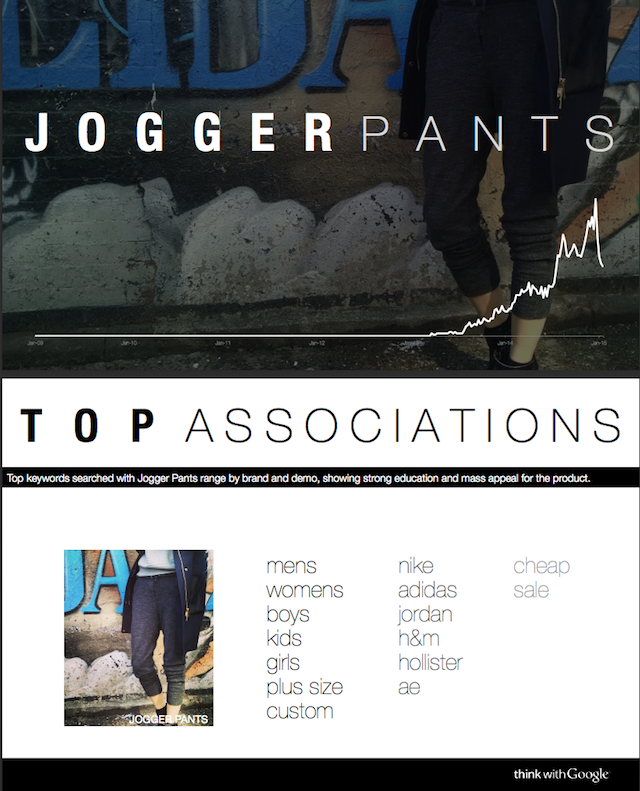 fashion-trends-for-spring-2015-as-told-by-google-data-4_jogger_pants_assoc