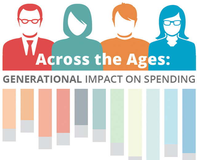 generational-impact-on-spending-who-they-are-1