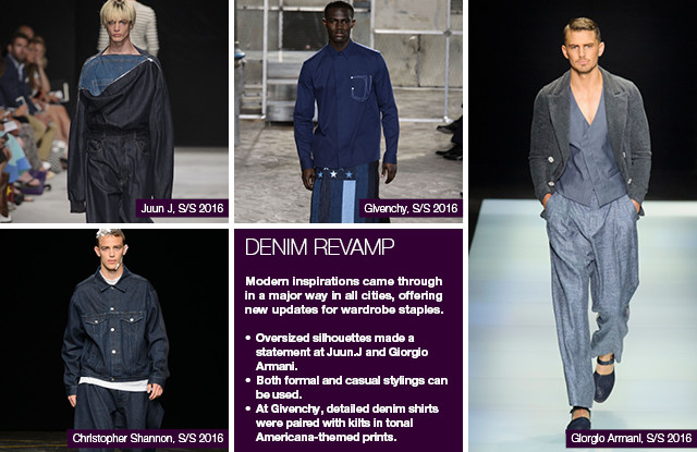 Trends Spring Summer Key Catwalk Trends S S 2016 Menswear Shows