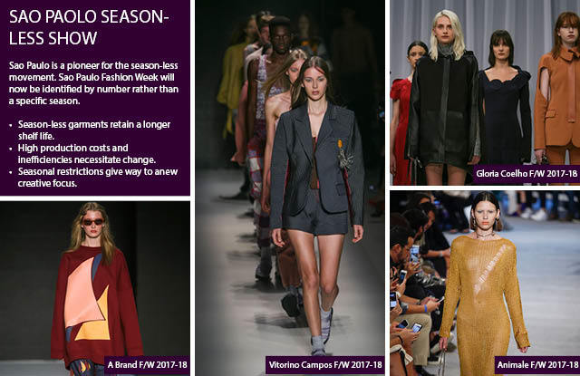 """#Trendstop Consumer trends on #WeConnectFashion. Insight: Sao Paolo Season-less Show"