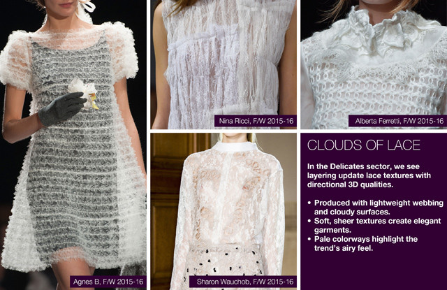 #Trendstop material #trends on #WeConnectFashion, Women's FW 16/17 direction: Clouds of Lace