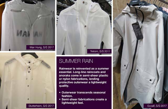 #Trendstop SS17 Mens tradeshow insight on #WeConnectFashion. Key Essential Theme: Summer Rain