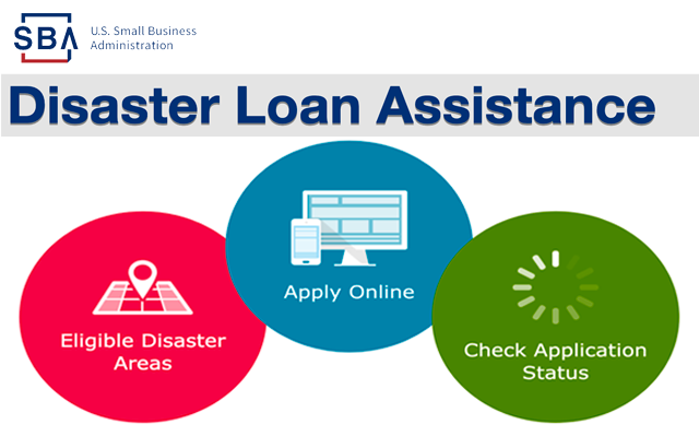 Loans for small businesses impacted by covid 19 sba banner 640x