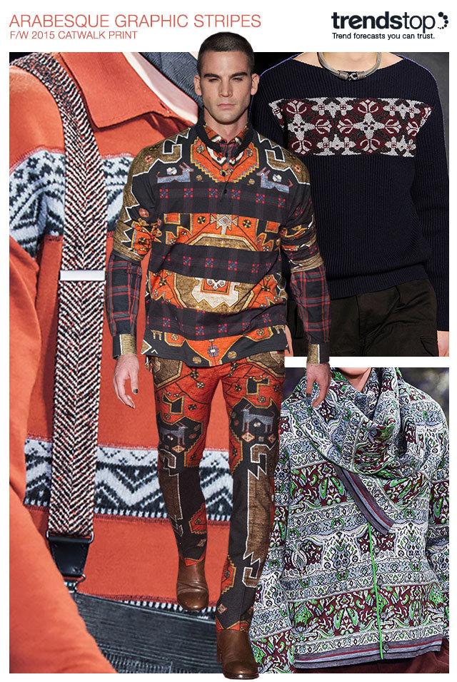 menswear-catwalk-print-trends-f-w-2015-16-3_fw1516_arabesque_stripes