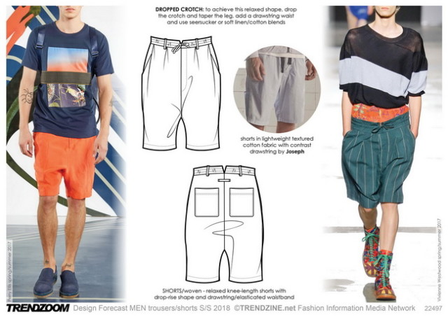 #Trendzine SS 2018 trends on #WeConnectFashion. Menswear, trousers/shorts