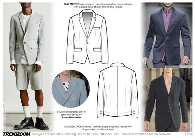 #Trendzine SS 2018 trends on #WeConnectFashion. Menswear, Tailoring