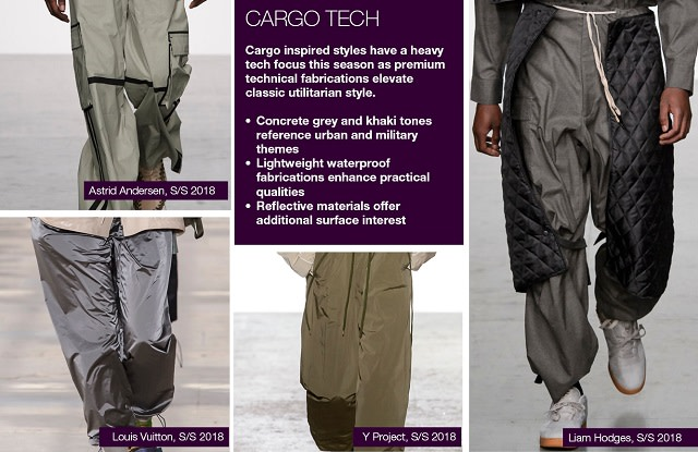 #Trendstop SS18 Menswear trends on #WeConnectFashion. Mood: Cargo Tech