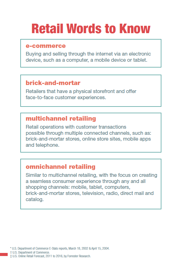 modern-retail-evolution-omnichannel-2retailwords