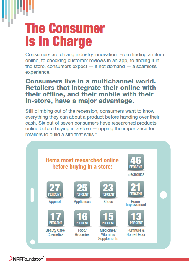 modern-retail-evolution-omnichannel-3consumer_in_charge