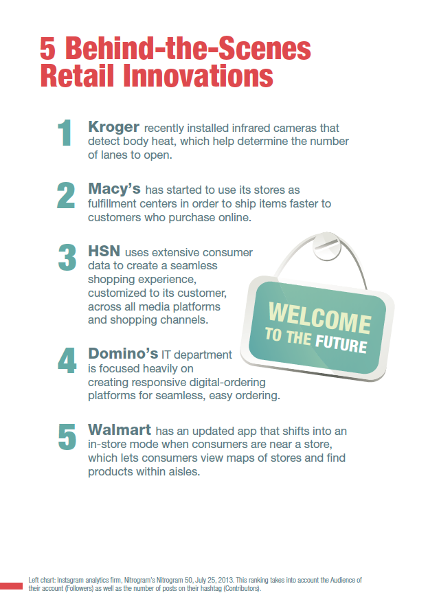 modern-retail-evolution-omnichannel-6innovations