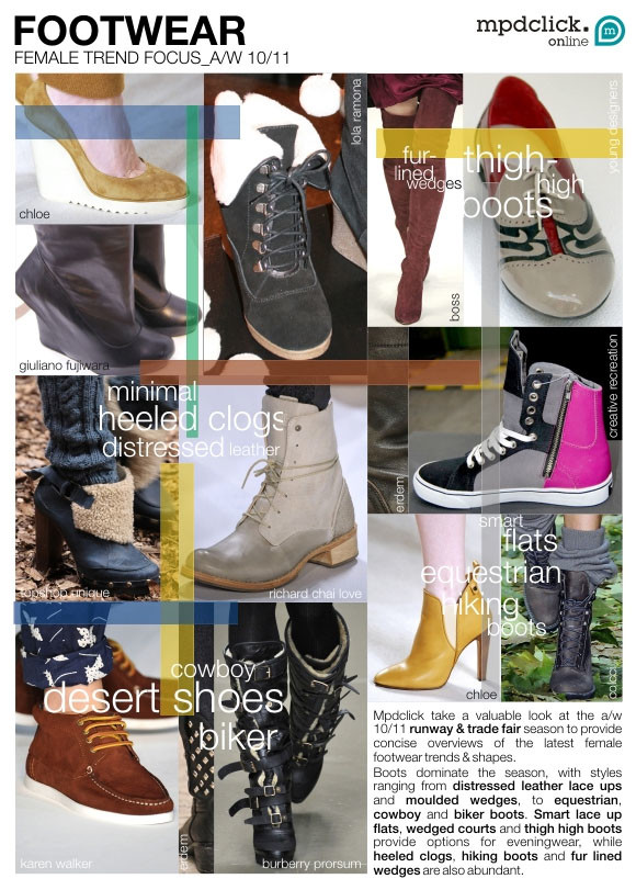 mpdclick-fw11_footwear1
