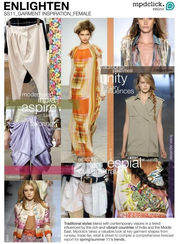 mpdclick-ss11_trend_forecast