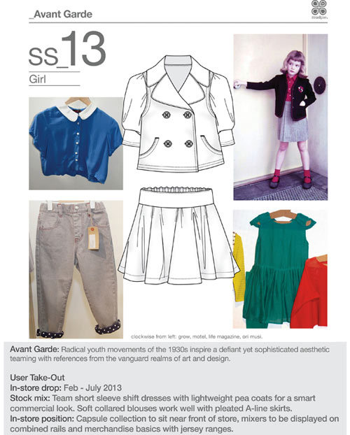 mpdclick-ss13_kids_girl1