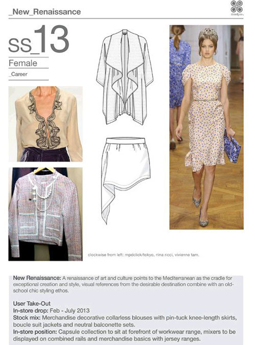 mpdclick-ss13_w_career1