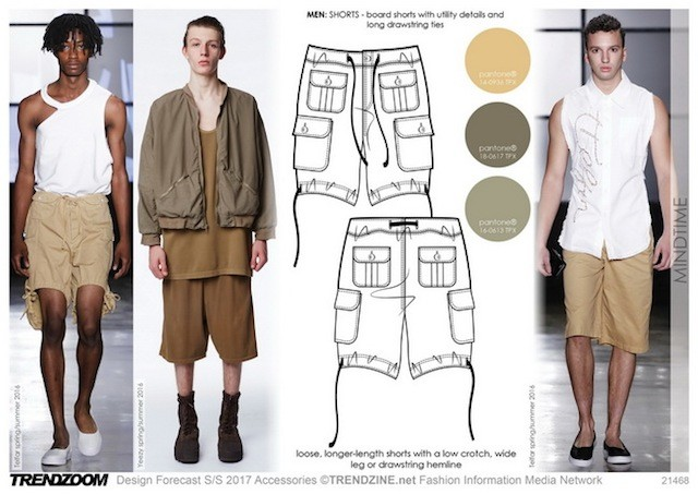 #Trendzine SS17 swimwear trends on #WeConnectFashion - Men's Mindtime mood