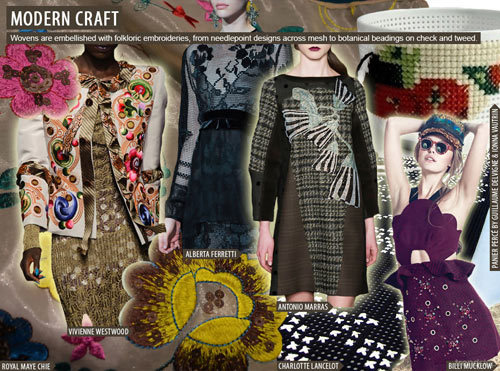 trendstop-fw15_materials4