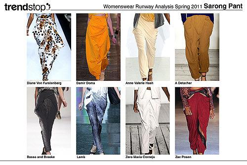 trendstop-ss11_w_runway5