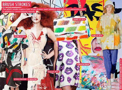 trendstop-ss15_art_prints