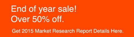 Usa streetwear market research report 2015 sale2015